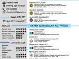 Basic Resume Malaysia Contoh Resume Writing Viral News top