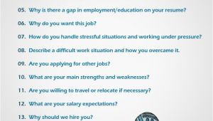 Basic Resume Questions top 15 Most Common Interview Questions Impressive