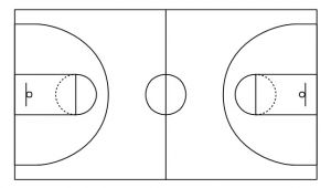 Basketball Court Layout Template Basketball Basketball Plays Diagrams Basketball Court