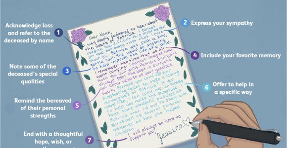 Beautiful Things to Write In A Sympathy Card How to Write A Condolence Letter or Sympathy Note