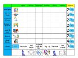 Behavior Charts for Preschoolers Template Daily Printable Behavior Charts for Home Free Loving