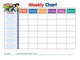 Behavior Charts for Preschoolers Template Printable 10 Step Behavior Charts Loving Printable