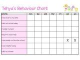 Behavior Charts for Preschoolers Template Printable Behavior Charts Activity Shelter
