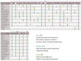 Belgium Professional Card Processing Time Xc161cj Cs Infineon Technologies
