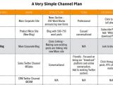 Best Content Marketing Calendar Template 10 Free Content Strategy Editorial Calendar Templates