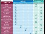 Best Editorial Calendar Template Content Marketing Editorial Calendar Templates the