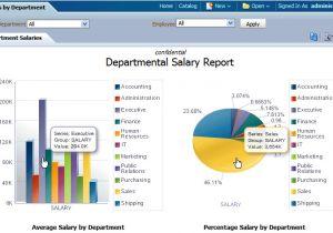 Bi Publisher Data Template Example Creating Bi Publisher Layout Templates