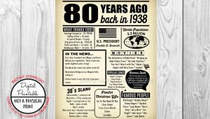 Birthday Card Year You Were Born 80 Years Ago the Year You Were Born 80th Birthday Poster
