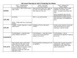 Blank 5 E Lesson Plan Template 10 Best Images Of Blank 5e Lesson Plan 5e Model Lesson