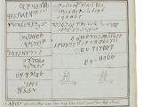 Blank National Id Card Bd C B Bernard Zvab