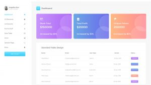 Bootstrap 4 Card No Border Bluebox Dashboard Dribble Design Challenge Code Review