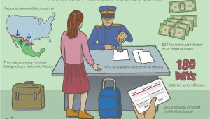 Border Crossing Card for Us Citizens What is A Mexican tourist Card and How Do I Get One