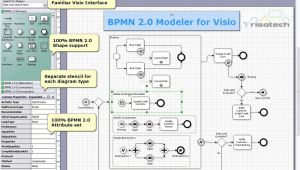 Bpmn Visio Template Download Bpmn 2 0 Modeler for Visio 5 0 0