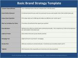 Brand assessment Template Basic Brand Strategy Template for B2b Startups