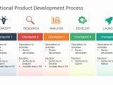 Brand Development Process Template Brand Development Process Template Gallery Professional