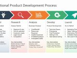 Brand Development Process Template Traditional Product Development Process for Powerpoint