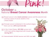 Breast Cancer Awareness Flyer Template Free Breast Cancer Awareness Flyer