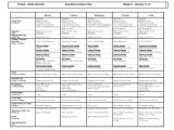 Bright From the Start Lesson Plan Template Printable Lesson Plan Templates for Preschool and