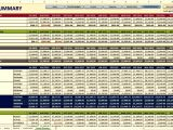 Budget to Actual Template Budget Vs Actual Spreadsheet Template Template Update234