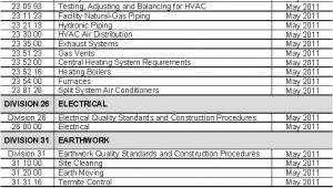 Building Specification Template Construction Spec Sheet Template Hunecompany Com