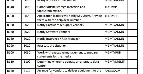 Business Continuity Plan and Disaster Recovery Plan Templates 12 Sample Business Continuity Plan Templates Sample