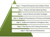 Business Continuity Plan and Disaster Recovery Plan Templates Disaster Recovery and Business Continuity Plan Template
