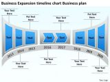 Business Expansion Plan Template 10 Business Timeline Templates Doc Ppt Free Premium