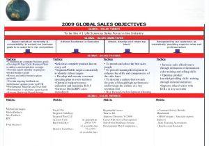 Business Gateway Business Plan Template Business Gateway Business Plan Template Choice Image