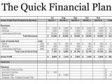 Business Plan Financial Template Small Business Finance Template Sanjonmotel