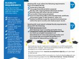 Call for Nominations Email Template Ched Scholarship for Masteral and Doctoral How to Apply