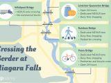 Can You Cross the Border with A Green Card Niagara Falls Border Crossings