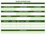 Car Sales Business Plan Template Best Sales Action Plan Template Example with Impressive