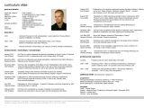 Cara Membuat Resume Profesional Cara Membuat Cv Gt Kumpulan Catatan Terlengkap Tentang Cara