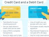 Card Name In Hindi Meaning the Difference Between Credit Card and A Debit Card