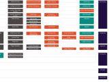 Category Page Template WordPress Template Hierarchy theme Developer Handbook WordPress