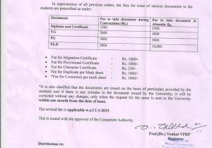 Ccs University Back Paper Admit Card Mewar University