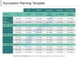 Ceo Succession Planning Template Succession Planning Template Ppt Sample Download