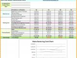 Charter School Budget Template Blank Budget Chart Template Free Monthly Frugal Fanatic