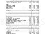 Charter School Budget Template Charter School Static Budget Breakeven Viable Benefits