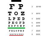 Check My Easy Card Balance Eye Examination Wikipedia