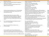 Chemotherapy order Templates 8 Chemotherapy order Templates Cio Resumed