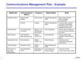 Comms Plan Template Communication Plan Template Cyberuse
