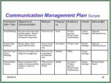 Comms Plan Template Project Communication Plan Template Business