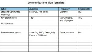 Communications Proposal Template Paulien Haaga Helia Uas