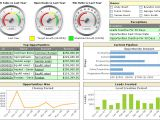 Company Dashboard Template Business Dashboard Examples Business Dashboard software