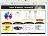 Company Dashboard Template Dashboards for Business Business Dashboards for Sales