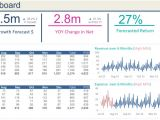 Company Dashboard Template Excel Dashboards Excel Dashboards Vba and More