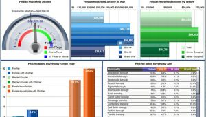 Company Dashboard Template the 25 Best Business Dashboard Ideas On Pinterest Excel
