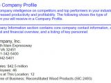 Company Profile Email Template How to Write A Company Profile and the Templates You Need