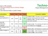 Company Update Email Template Project Status Update Email Sample Templates and
